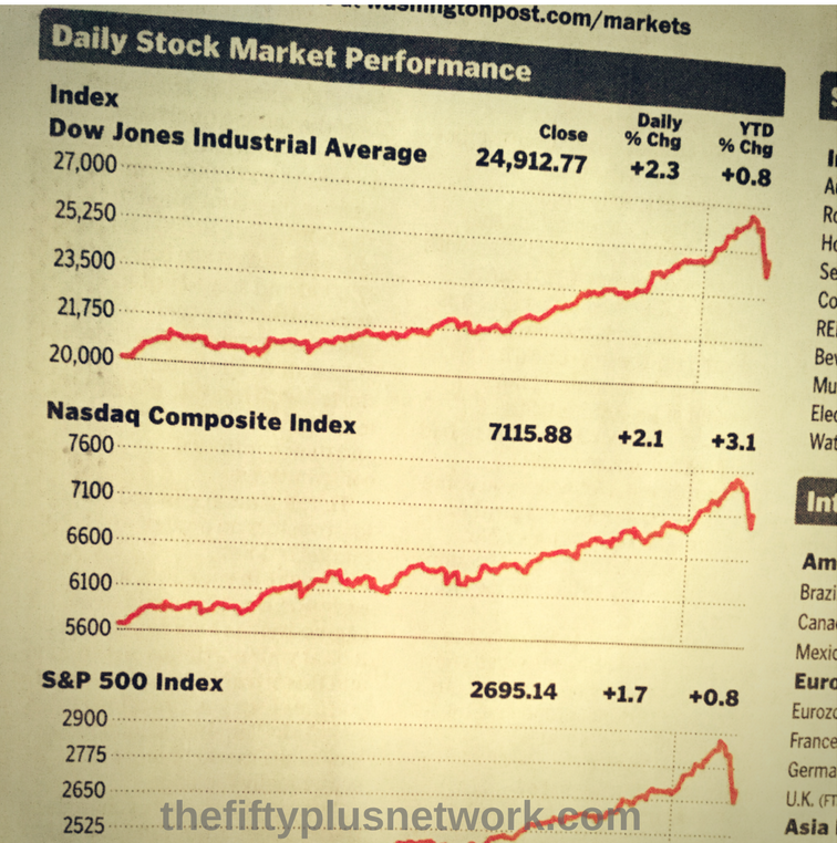 What to Do About Choppy Stock Markets thefiftyplusnetwork aging babyboomer babyboomers midlife midlifer over50 50plus retired retiree retirementplan